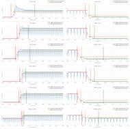 Hisense H9E Plus Response Time Chart