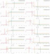 Samsung RU7100 Response Time Chart