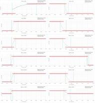 Vizio M Series 2016 Response Time Chart