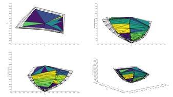 Acer Nitro XV272U KVbmiiprzx 2020 Color Volume ITP Picture