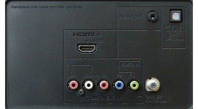 Sony R450 Rear inputs