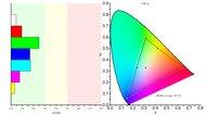 LG 27GL83A-B Color Gamut sRGB Picture