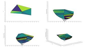 Dell UltraSharp U4021QW sRGB Color Volume ITP Picture