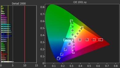 Samsung Q7CN Pre Color Picture