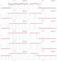 LG UH7700 Response Time Chart