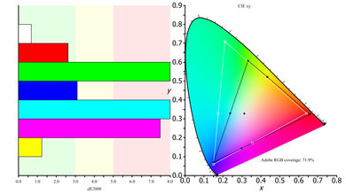 HP 27F Color Gamut ARGB Picture