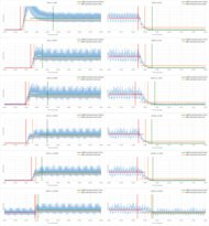 TCL 6 Series/R635 2020 QLED Response Time Chart