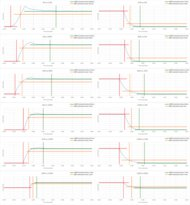 Vizio M8 Series Quantum 2020 Response Time Chart