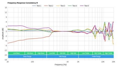 Audio-Technica ATH-MSR7NC Consistency R
