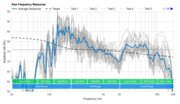 Beats Pill+ Raw Frequency Response Graph