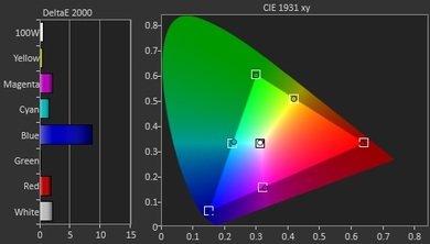 LG LF6000 Pre Color Picture