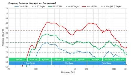 Samsung Q9F/Q9 QLED 2017 Frequency Response
