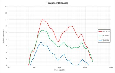 Samsung Q9F Frequency Response Picture
