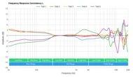 Drop + THX Panda Wireless Consistency L