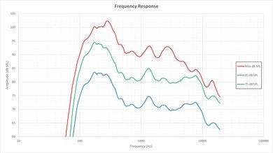 Samsung JU6500 Frequency Response Picture