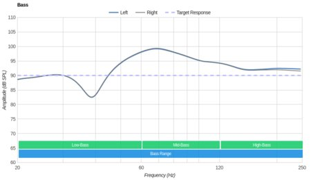 Fitbit Flyer Wireless Bass