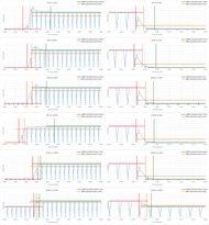 Samsung Q7FN/Q7/Q7F QLED 2018 Response Time Chart