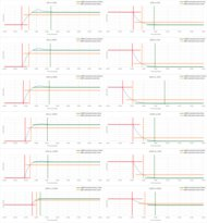 Samsung The Sero Response Time Chart