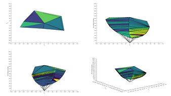 Gigabyte AORUS FI27Q-X Adobe RGB Color Volume ITP Picture