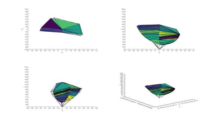 ASUS PB277Q s.RGB Color Volume ITP picture