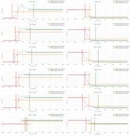 Sony X690E Response Time Chart