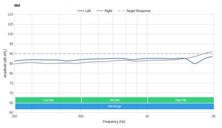 Plantronics Backbeat Pro Wireless 2014 Mid