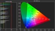 Vizio M Series XLED 2017 Color Gamut Rec.2020 Picture
