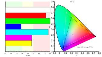 Nixeus EDG 34 Color Gamut ARGB Picture