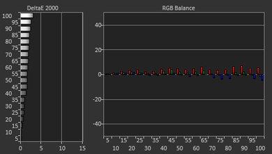 LG E8 OLED Pre White Balance Picture