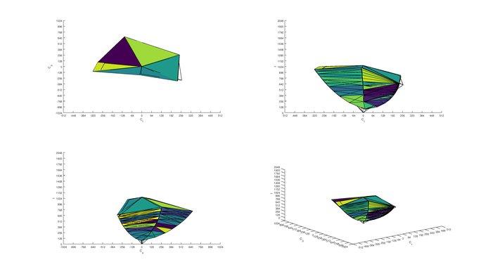 MSI Optix G27C s.RGB Color Volume ITP picture