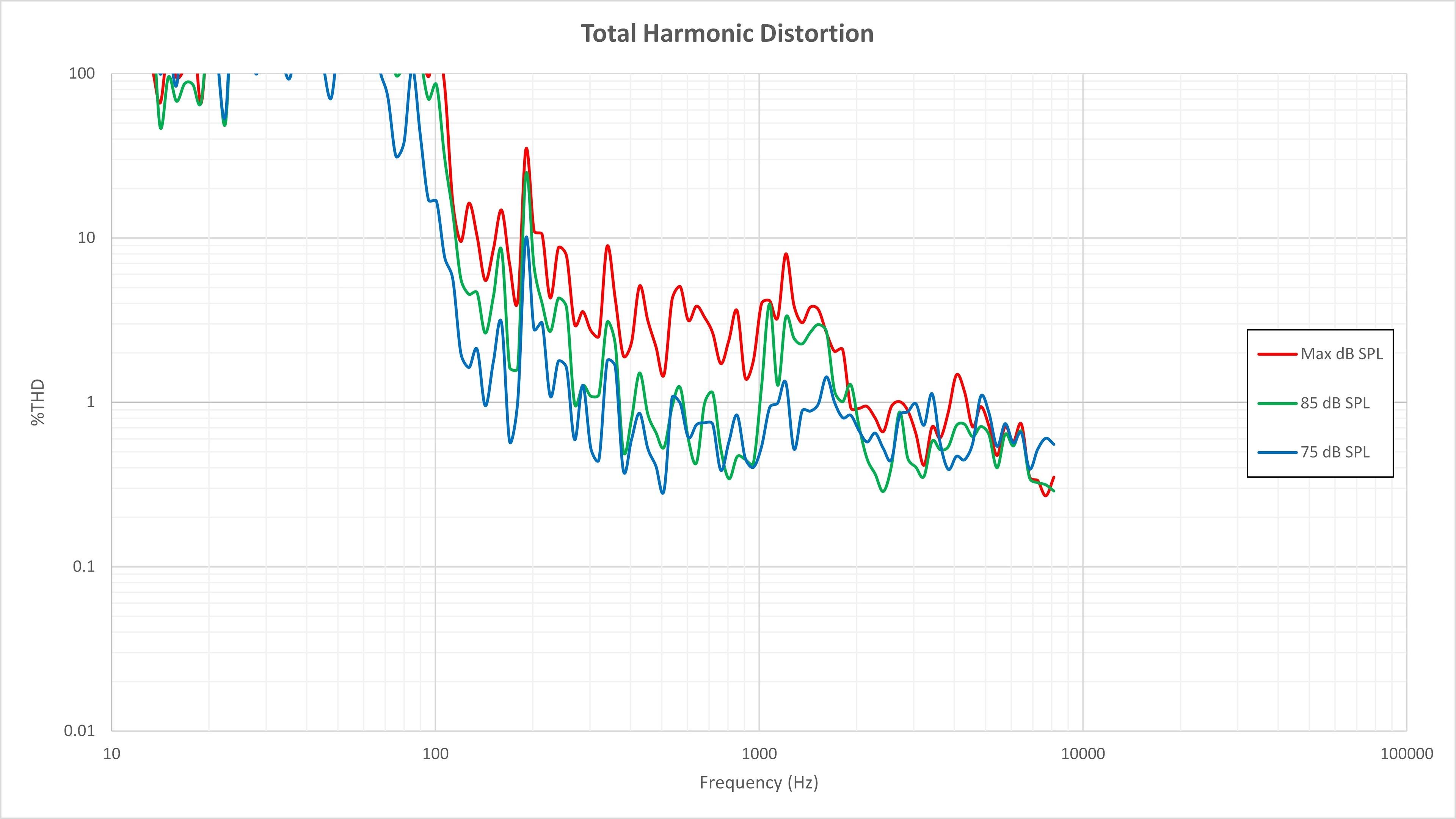 Harmonic Distortion Samsung J6200 Review Un40j6200 Un50j6200 Un55j6200 Un60j6200