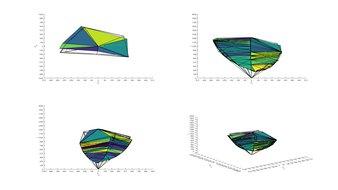Dell U4919DW Adobe RGB Color Volume ITP Picture