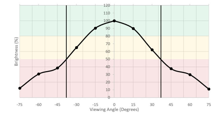 HP 27Q Vertical Brightness Picture