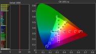 Vizio V Series 2020 Pre Color Picture