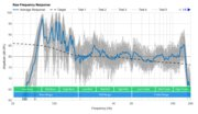 Polk Audio SIGNA S2 Raw Frequency Response