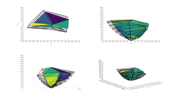 LeEco Super4 2020 Color Volume ITP Picture