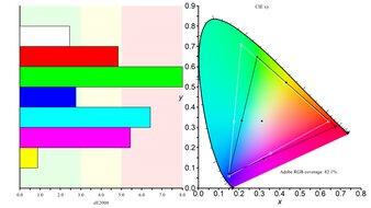 Samsung T55 Color Gamut ARGB Picture
