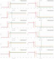 Vizio P Series Quantum 2018 Response Time Chart