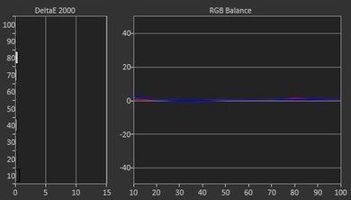 Samsung KS8000 Post Calibration Picture