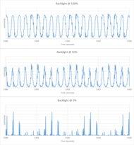 Hisense H8G Backlight chart