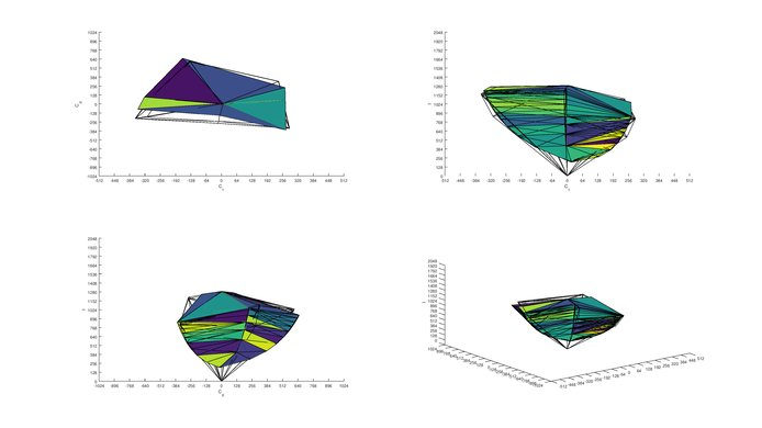 ASUS PG279QZ Adobe RGB Color Volume ITP Picture
