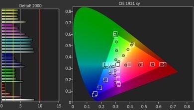 TCL D100 Pre Color Picture