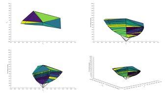 Dell E2220H sRGB Color Volume ITP Picture