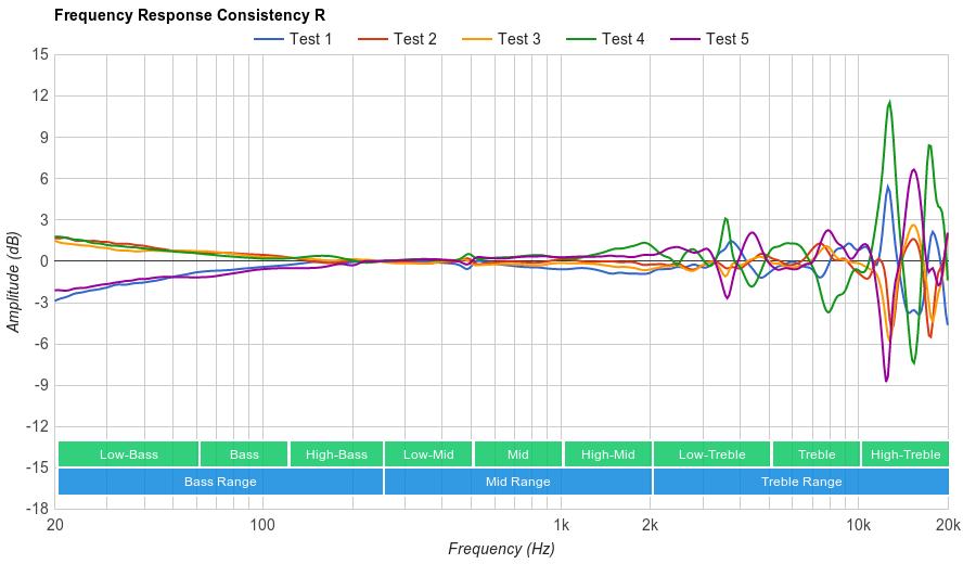 AKG K240 MKII Consistency R
