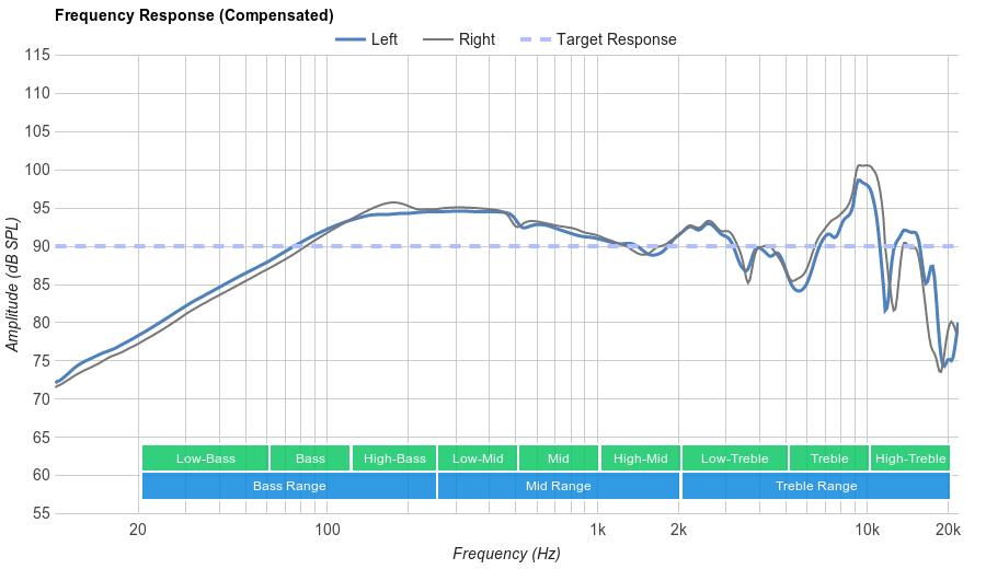 AKG K240 MKII Frequency Response
