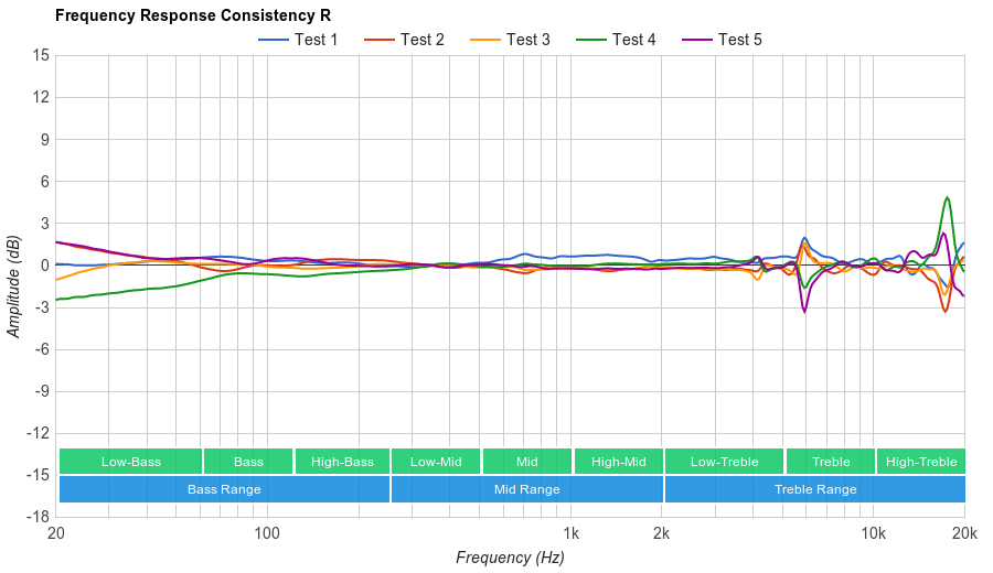 AKG K44 Consistency R