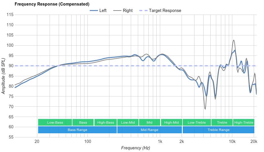 AKG K44 Frequency Response