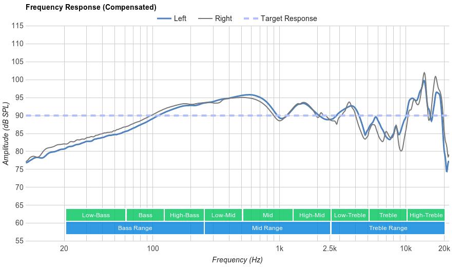 AKG K490-NC Frequency Response