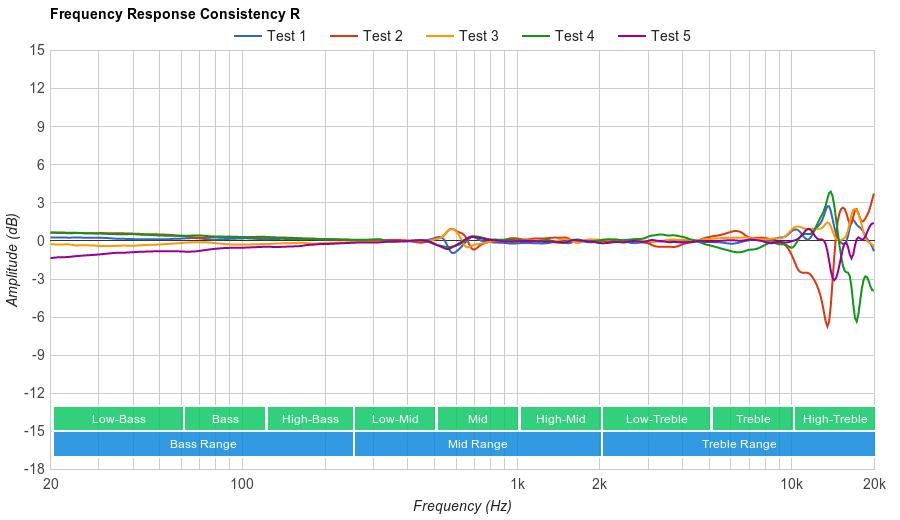 AKG K701 Consistency R