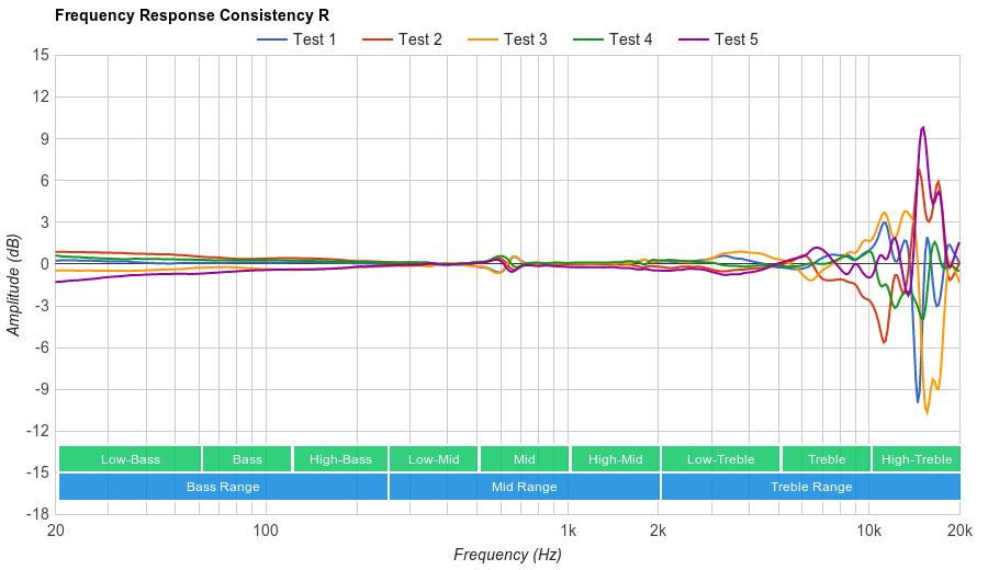 AKG K702 Consistency R